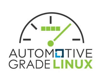 Automotive Grade Linux (AGL)